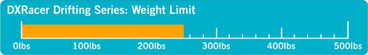 dxracer drifting weight limit