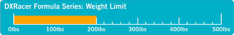 dxracer formula weight limit