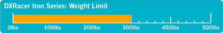 dxracer iron weight limit