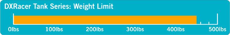 dxracer tank weight limit